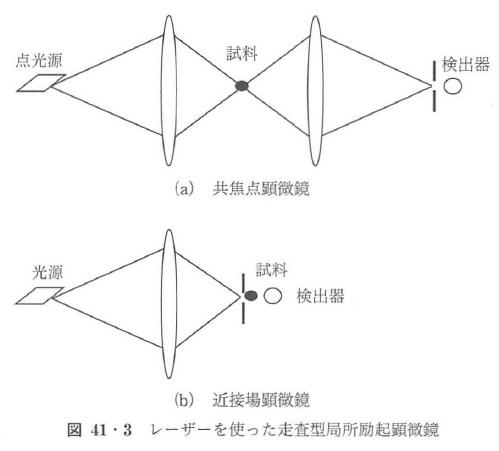 図41・3