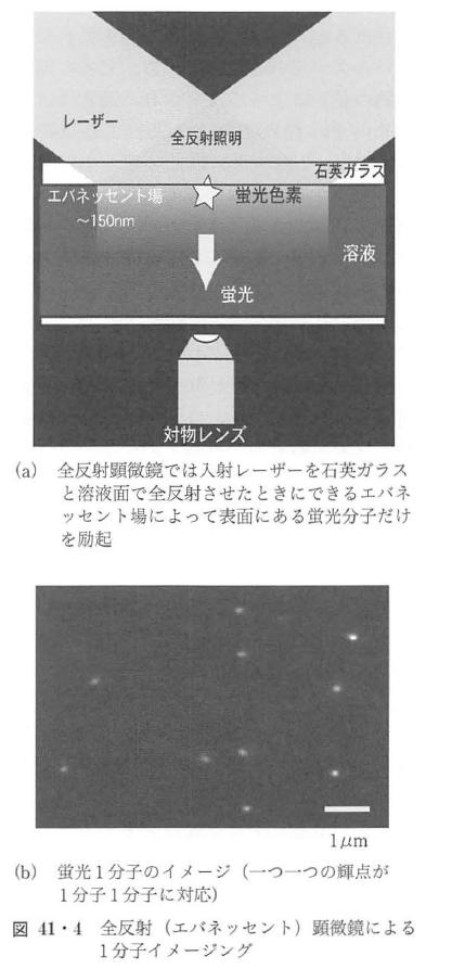 図41・4