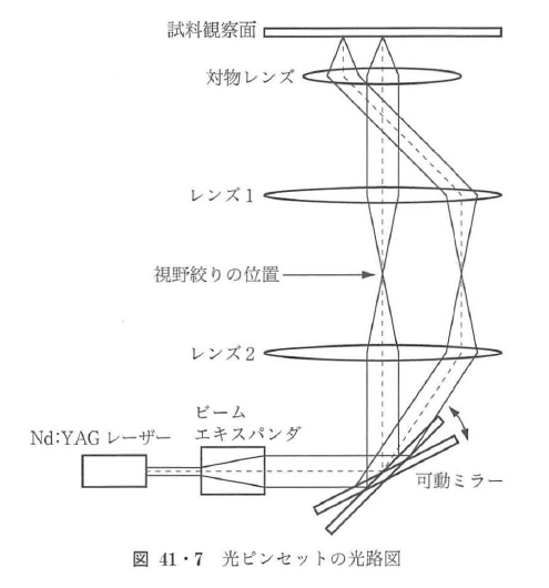 図41・7