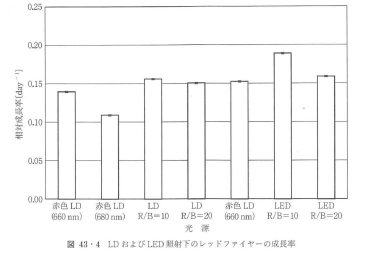 図43・4