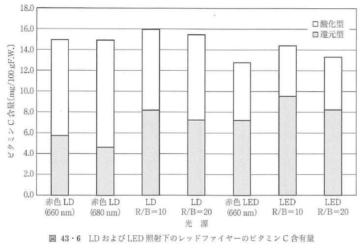 図43・6