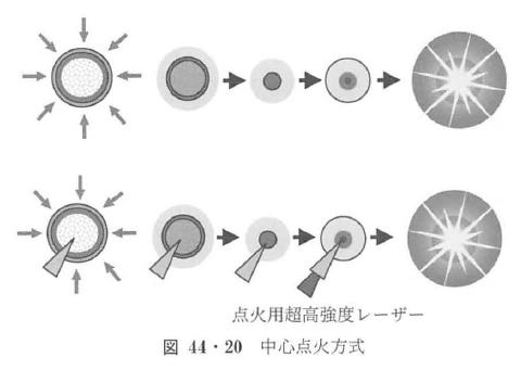 図44・20