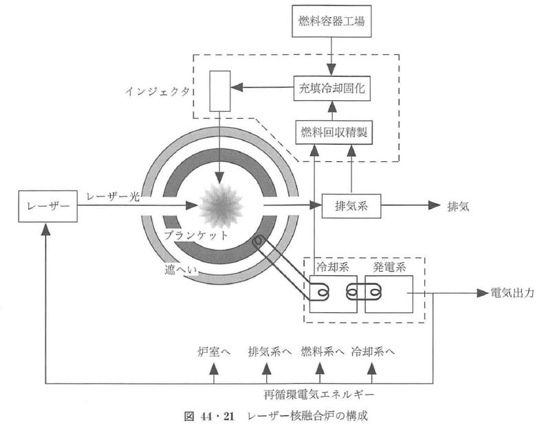 図44・21
