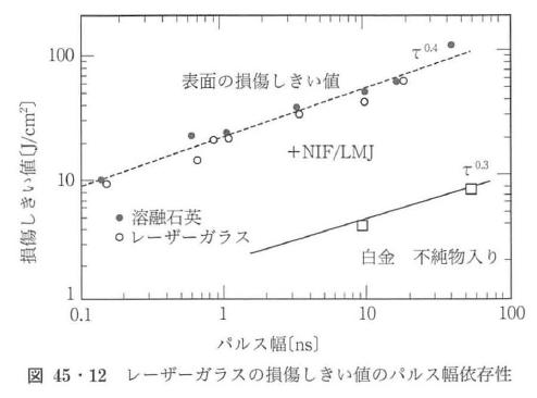 図45・12