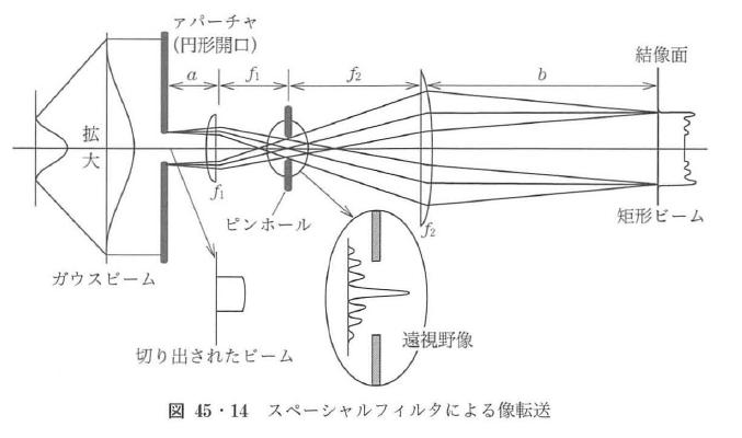 図45・14