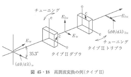 図45・18