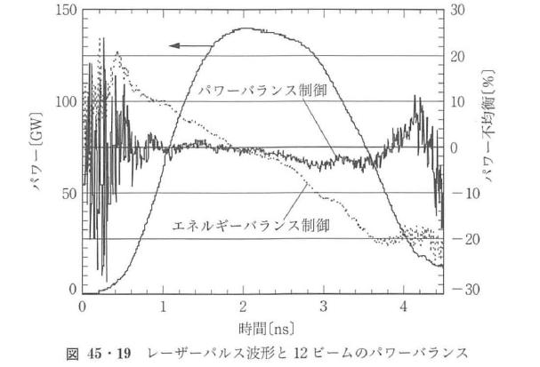 図45・19