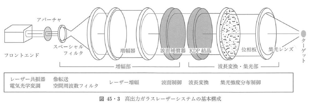 図45・3