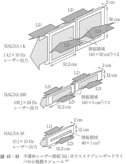 図45・33