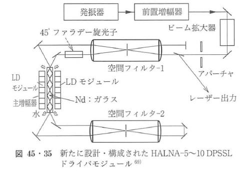 図45・35