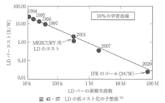 図45・37
