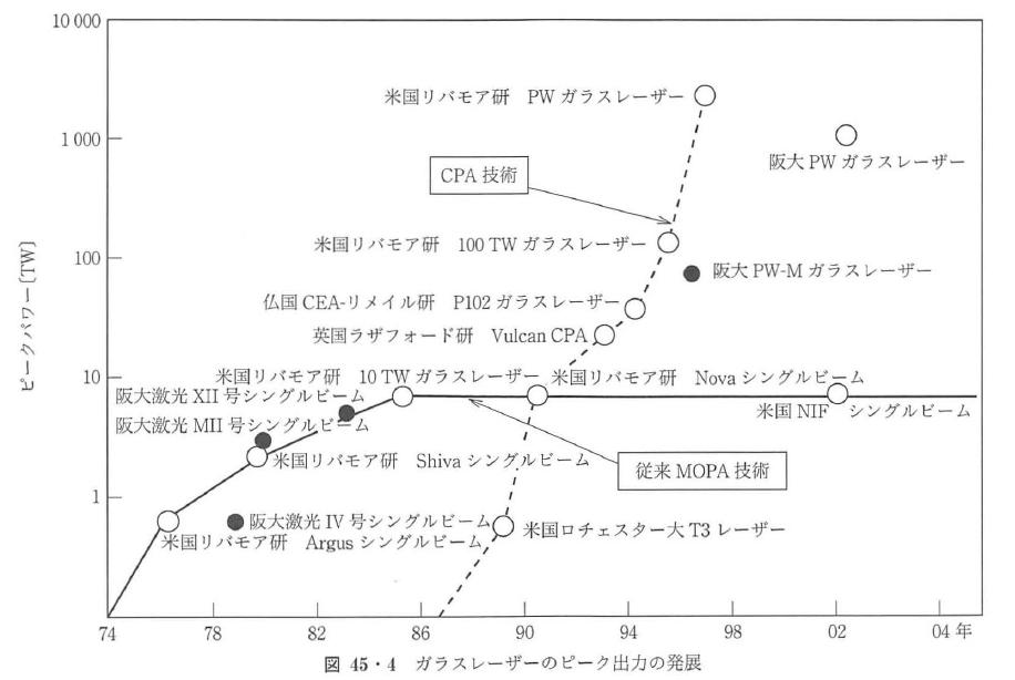 図45・4