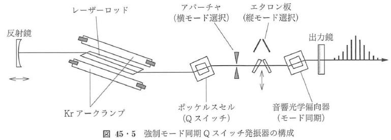 図45・5