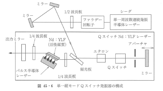 図45・6