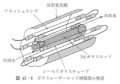 図45・8