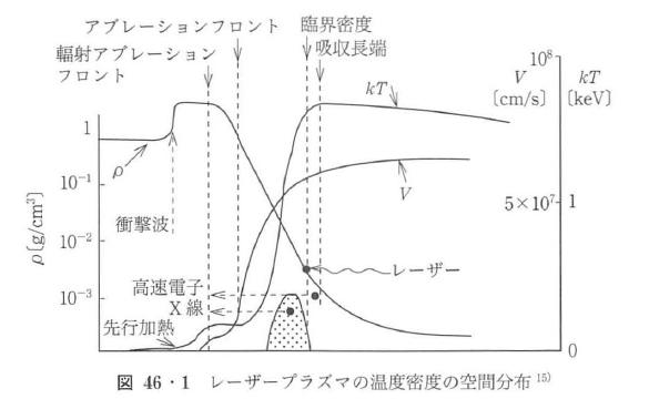 図46・1