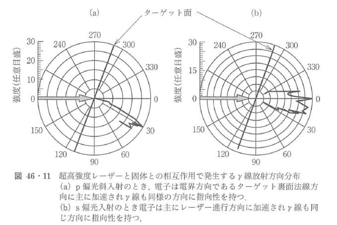図46・11