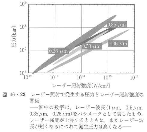 図46・23