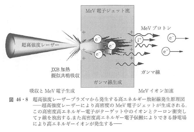 図46・8