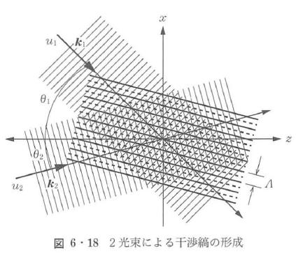 図6・18