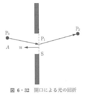 図6・32
