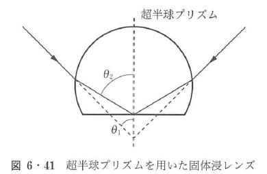 図6・41