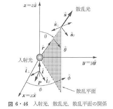 図6・46