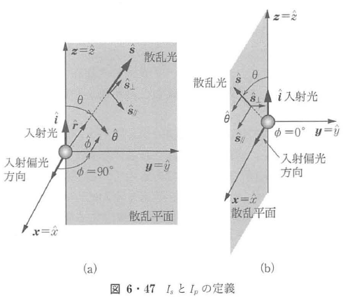 図6・47