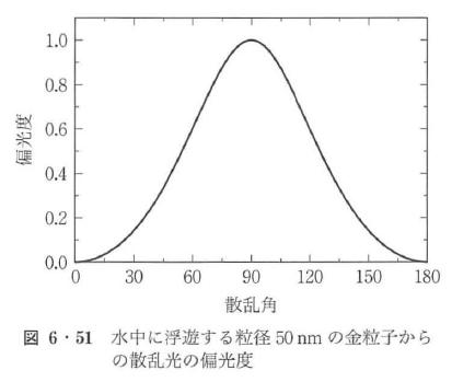 図6・51
