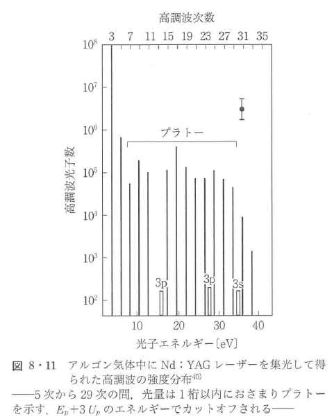 図8・11