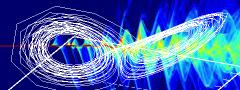 非線形光学