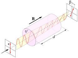 optical-isolator_faraday-rotator